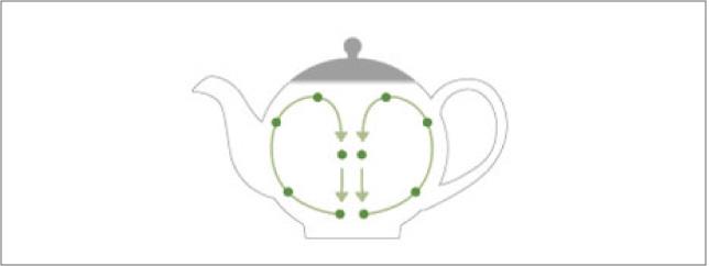 茶葉ポット